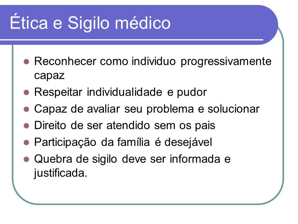 Risco cardiovascular Historia familiar positiva HAS Dislipidemias Diabete melitus Tabagismo Estresse emocional.