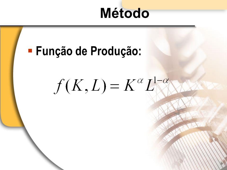 Método Função de Produção:
