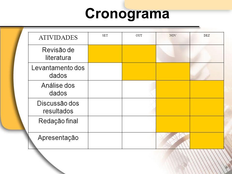 Cronograma ATIVIDADES SETOUTNOVDEZ Revisão de literatura Levantamento dos dados Análise dos dados Discussão dos resultados Redação final Apresentação