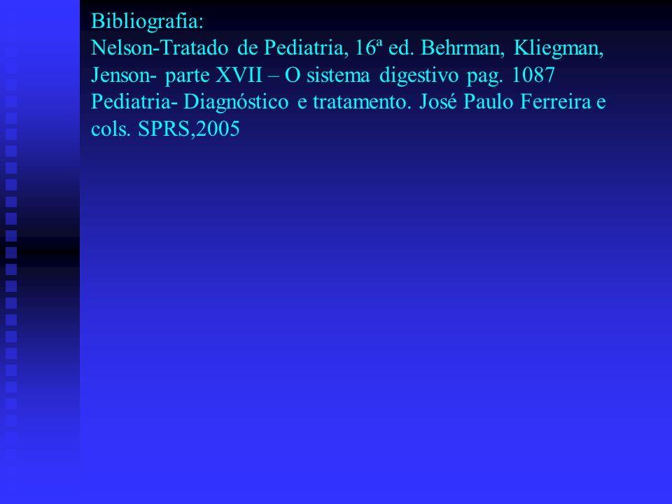 Bibliografia: Nelson-Tratado de Pediatria, 16ª ed. Behrman, Kliegman, Jenson- parte XVII – O sistema digestivo pag. 1087 Pediatria- Diagnóstico e trat
