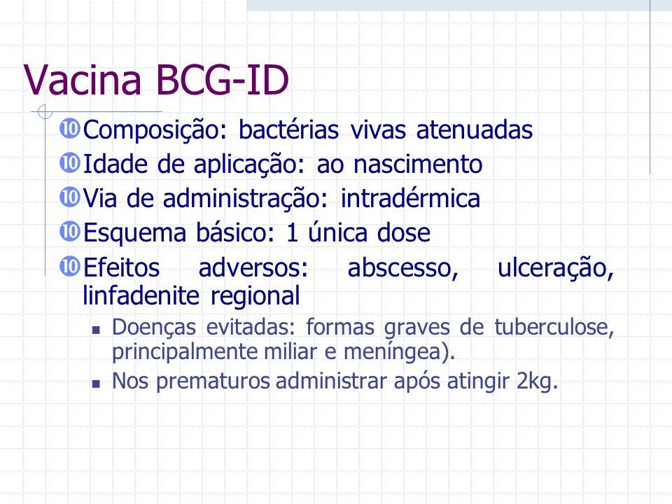 Vacina BCG-ID Composição: bactérias vivas atenuadas Idade de aplicação: ao nascimento Via de administração: intradérmica Esquema básico: 1 única dose