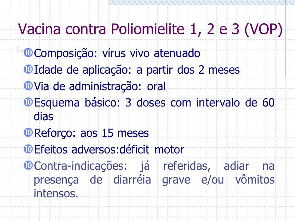 Vacina contra Poliomielite 1, 2 e 3 (VOP) Composição: vírus vivo atenuado Idade de aplicação: a partir dos 2 meses Via de administração: oral Esquema
