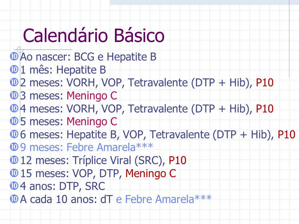 Calendário Básico Ao nascer: BCG e Hepatite B 1 mês: Hepatite B 2 meses: VORH, VOP, Tetravalente (DTP + Hib), P10 3 meses: Meningo C 4 meses: VORH, VO