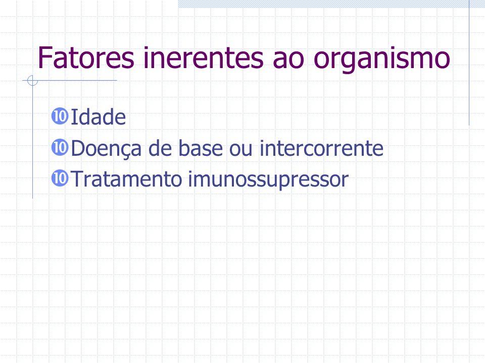 Fatores inerentes ao organismo Idade Doença de base ou intercorrente Tratamento imunossupressor