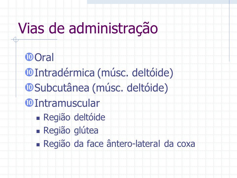 Vias de administração Oral Intradérmica (músc. deltóide) Subcutânea (músc. deltóide) Intramuscular Região deltóide Região glútea Região da face ântero