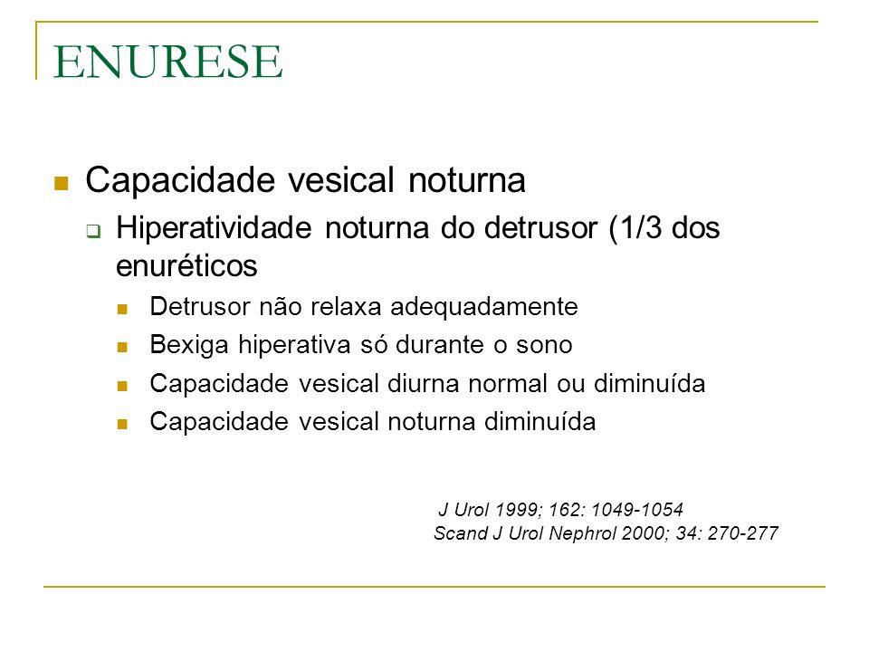 ENURESE Capacidade vesical noturna Hiperatividade noturna do detrusor (1/3 dos enuréticos Detrusor não relaxa adequadamente Bexiga hiperativa só duran