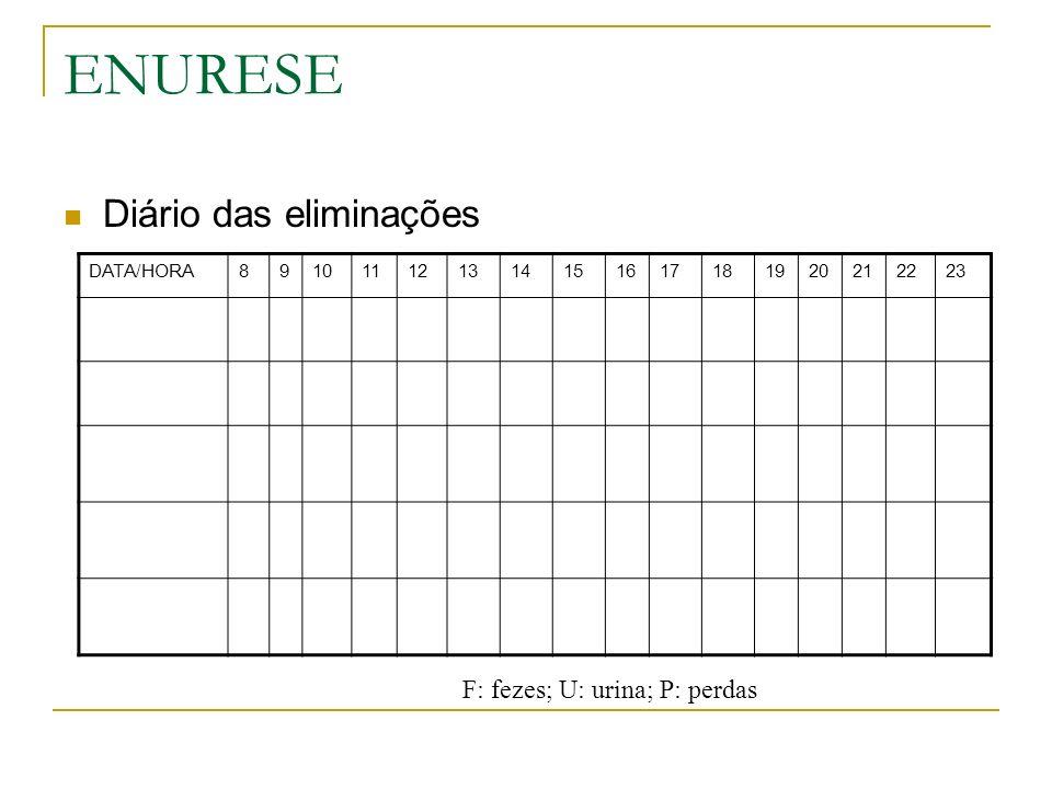 ENURESE Diário das eliminações DATA/HORA891011121314151617181920212223 F: fezes; U: urina; P: perdas