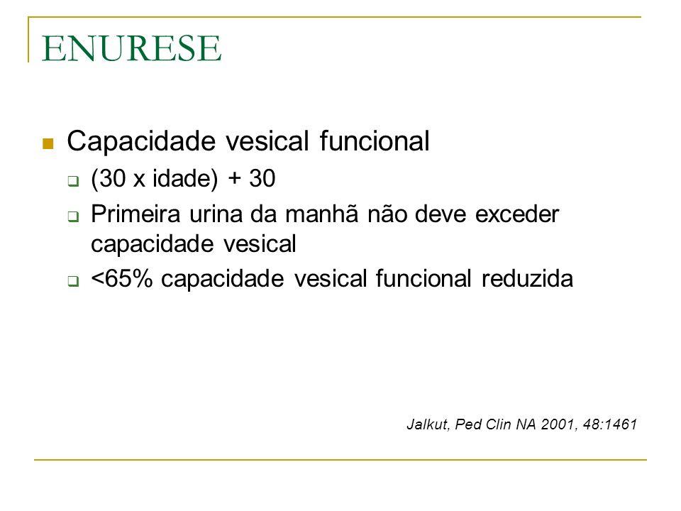 ENURESE Capacidade vesical funcional (30 x idade) + 30 Primeira urina da manhã não deve exceder capacidade vesical <65% capacidade vesical funcional r