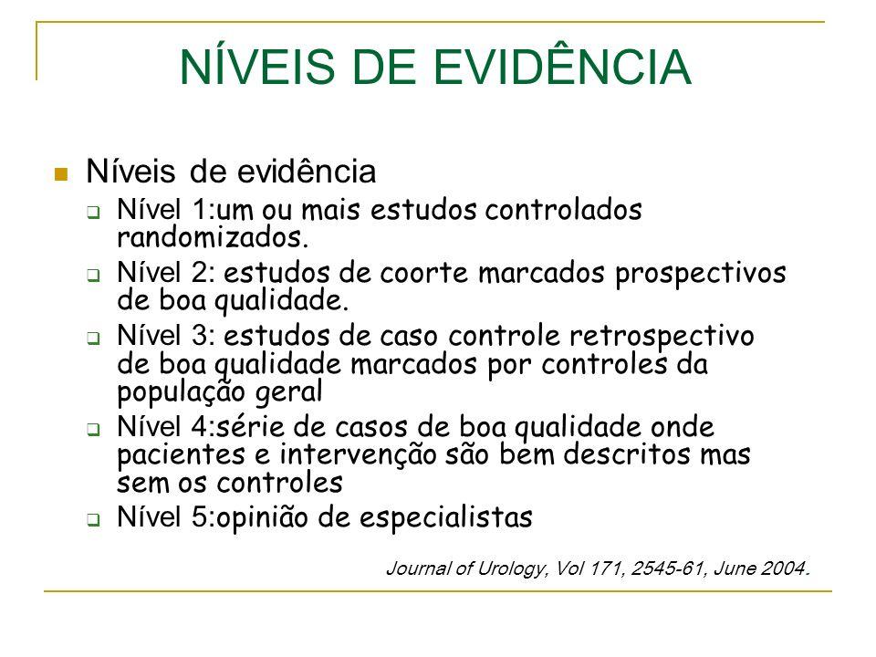 NÍVEIS DE EVIDÊNCIA Níveis de evidência Nível 1: um ou mais estudos controlados randomizados. Nível 2: estudos de coorte marcados prospectivos de boa