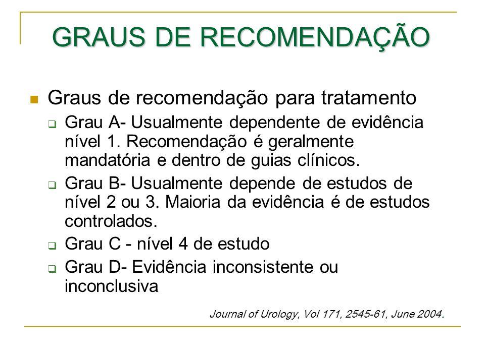 GRAUS DE RECOMENDAÇÃO Graus de recomendação para tratamento Grau A- Usualmente dependente de evidência nível 1. Recomendação é geralmente mandatória e