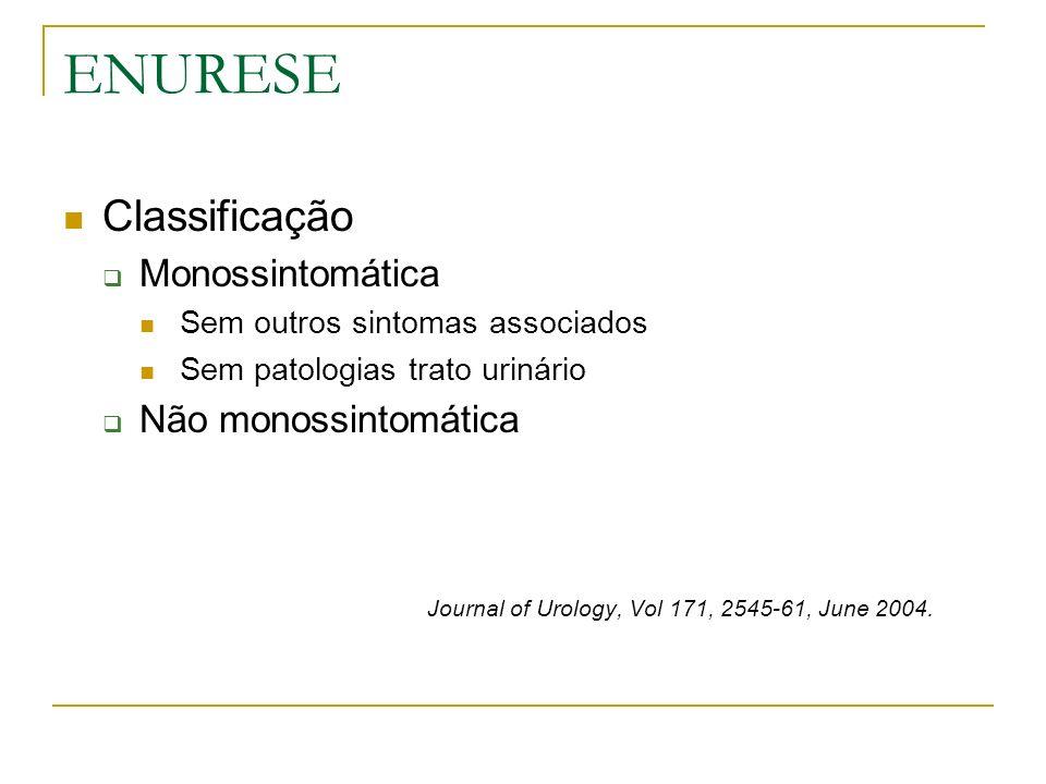 ENURESE Classificação Monossintomática Sem outros sintomas associados Sem patologias trato urinário Não monossintomática Journal of Urology, Vol 171,