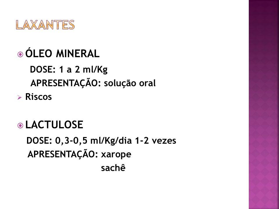 ÓLEO MINERAL DOSE: 1 a 2 ml/Kg APRESENTAÇÃO: solução oral Riscos LACTULOSE DOSE: 0,3-0,5 ml/Kg/dia 1-2 vezes APRESENTAÇÃO: xarope sachê