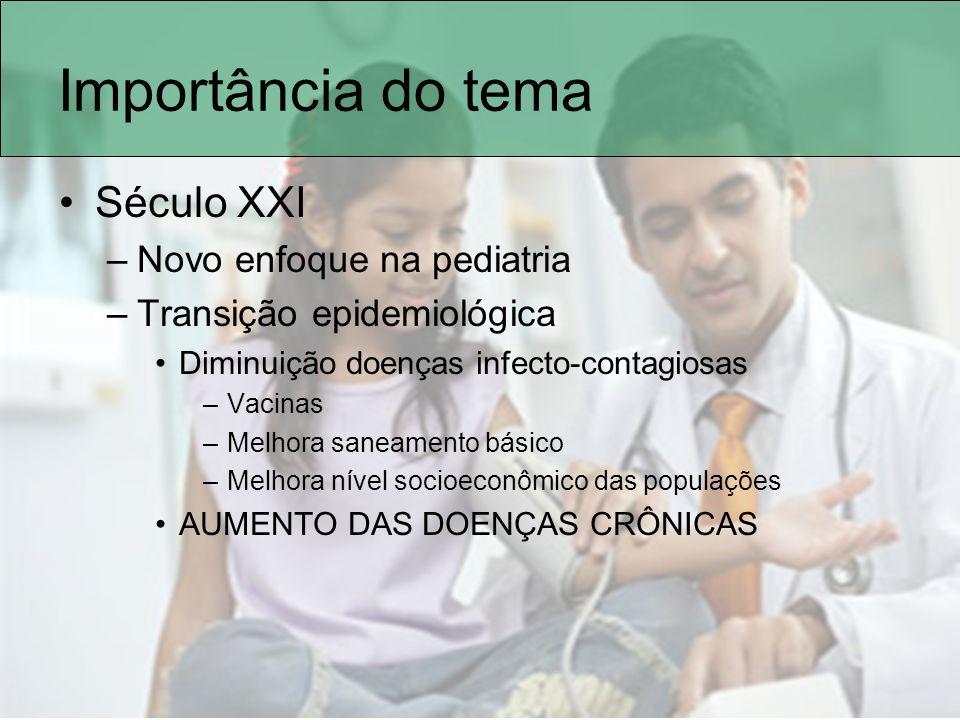 Importância do tema Século XXI –Novo enfoque na pediatria –Transição epidemiológica Diminuição doenças infecto-contagiosas –Vacinas –Melhora saneament