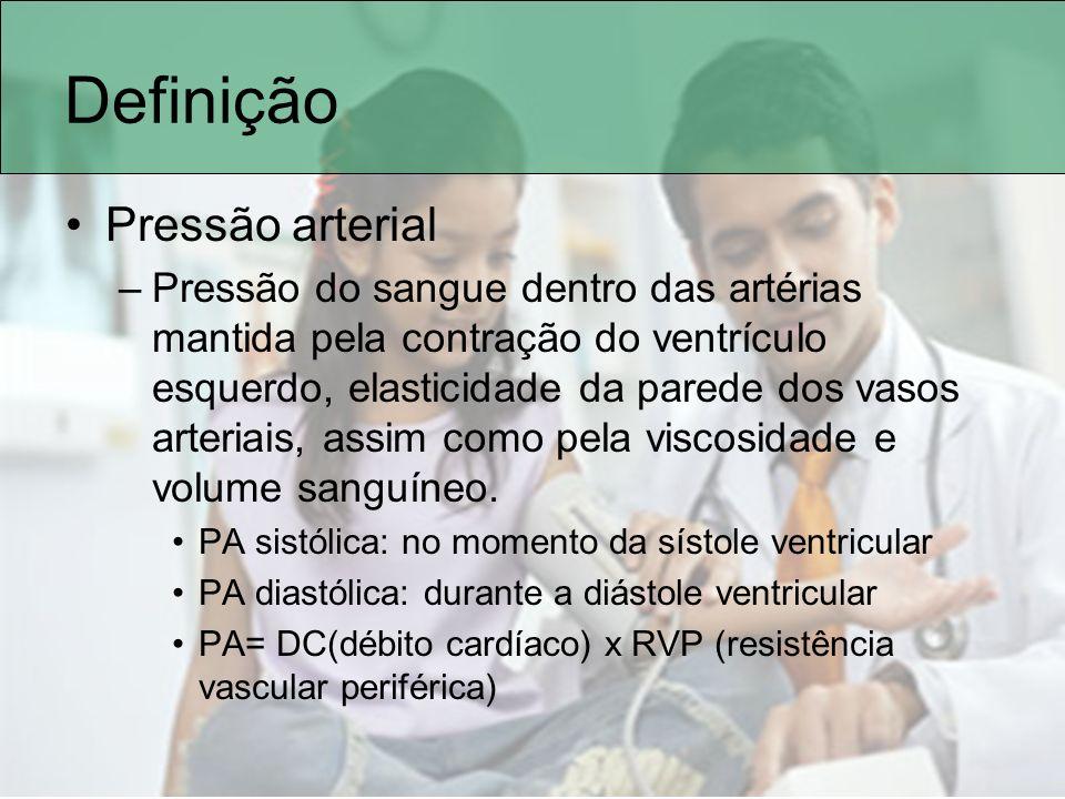 Definição Pressão arterial –Pressão do sangue dentro das artérias mantida pela contração do ventrículo esquerdo, elasticidade da parede dos vasos arte
