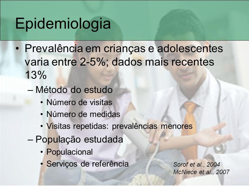Epidemiologia Prevalência em crianças e adolescentes varia entre 2-5%; dados mais recentes 13% –Método do estudo Número de visitas Número de medidas V