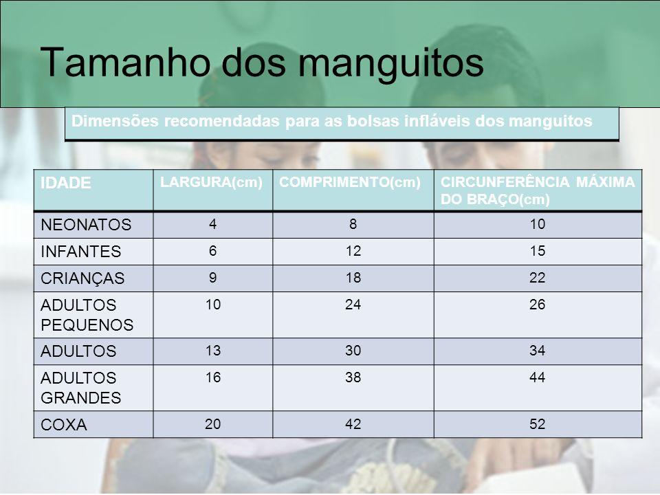 Tamanho dos manguitos Dimensões recomendadas para as bolsas infláveis dos manguitos IDADE LARGURA(cm)COMPRIMENTO(cm)CIRCUNFERÊNCIA MÁXIMA DO BRAÇO(cm)