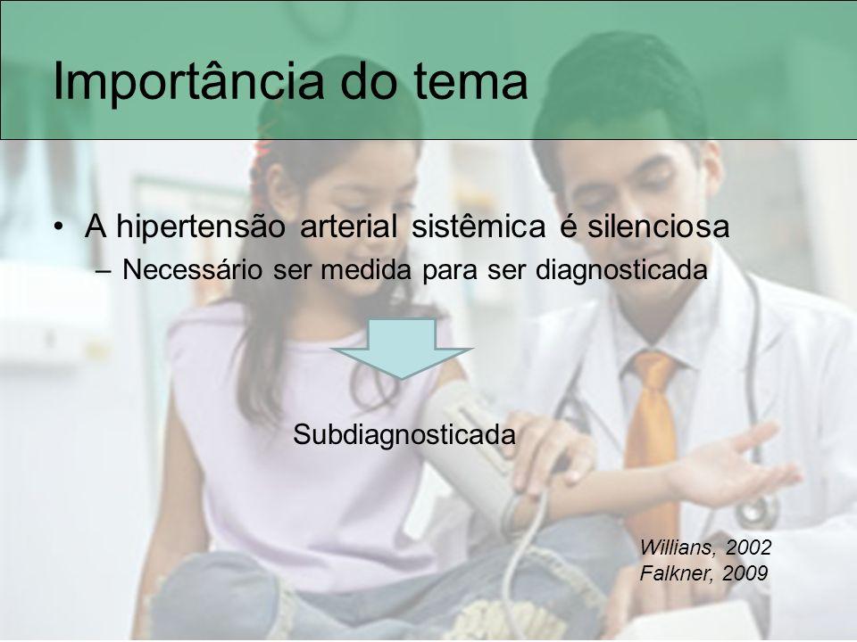 Importância do tema A hipertensão arterial sistêmica é silenciosa –Necessário ser medida para ser diagnosticada Subdiagnosticada Willians, 2002 Falkne
