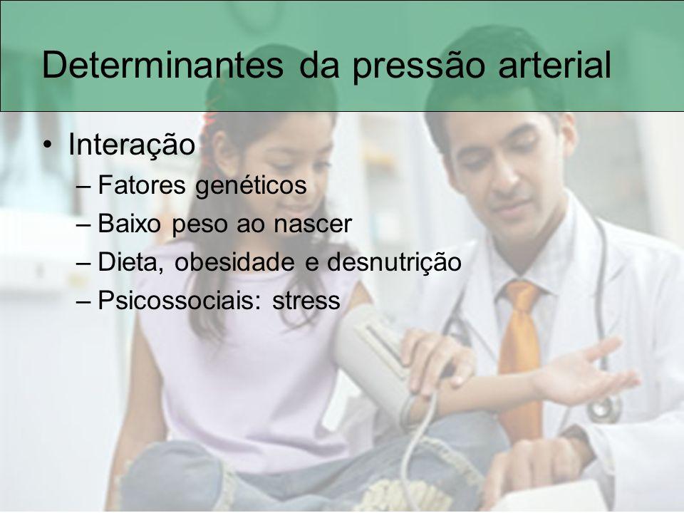 Determinantes da pressão arterial Interação –Fatores genéticos –Baixo peso ao nascer –Dieta, obesidade e desnutrição –Psicossociais: stress