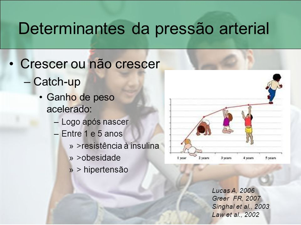 Determinantes da pressão arterial Crescer ou não crescer –Catch-up Ganho de peso acelerado: –Logo após nascer –Entre 1 e 5 anos »>resistência à insuli