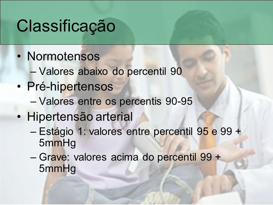 Classificação Normotensos –Valores abaixo do percentil 90 Pré-hipertensos –Valores entre os percentis 90-95 Hipertensão arterial –Estágio 1: valores e