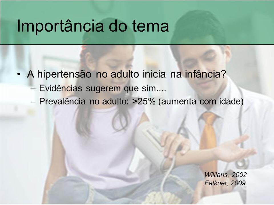 Importância do tema A hipertensão no adulto inicia na infância? –Evidências sugerem que sim.... –Prevalência no adulto: >25% (aumenta com idade) Willi