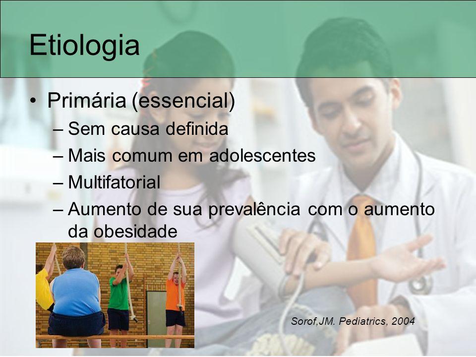 Etiologia Primária (essencial) –Sem causa definida –Mais comum em adolescentes –Multifatorial –Aumento de sua prevalência com o aumento da obesidade S