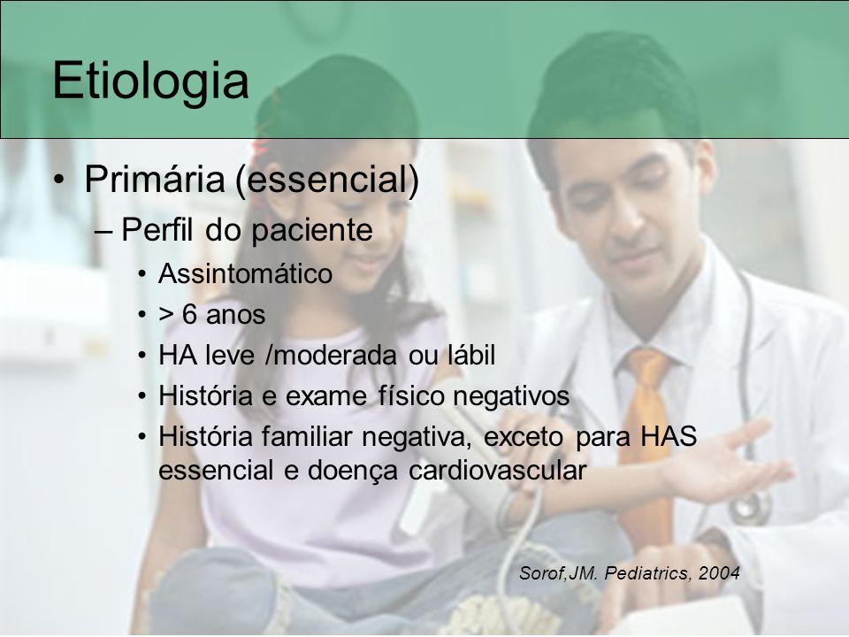 Etiologia Primária (essencial) –Perfil do paciente Assintomático > 6 anos HA leve /moderada ou lábil História e exame físico negativos História famili
