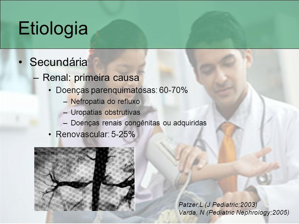 Etiologia Secundária –Renal: primeira causa Doenças parenquimatosas: 60-70% –Nefropatia do refluxo –Uropatias obstrutivas –Doenças renais congênitas o