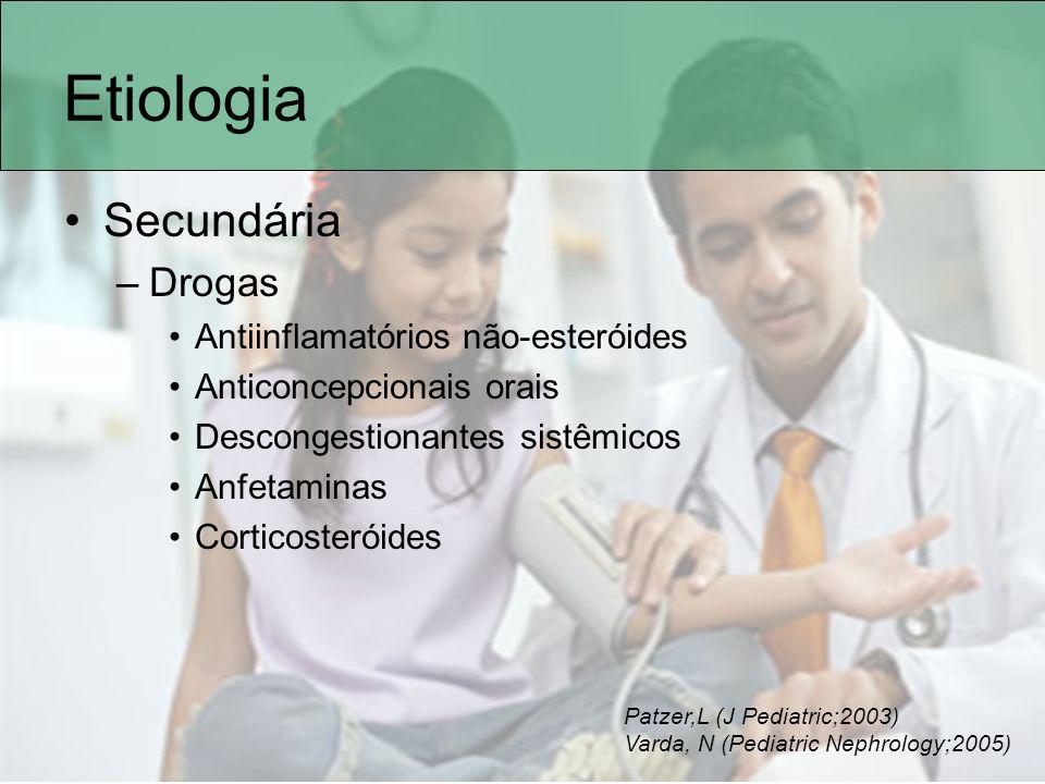 Etiologia Secundária –Drogas Antiinflamatórios não-esteróides Anticoncepcionais orais Descongestionantes sistêmicos Anfetaminas Corticosteróides Patze