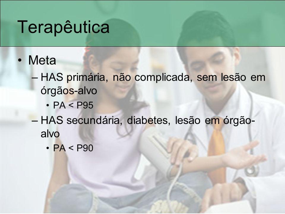 Terapêutica Meta –HAS primária, não complicada, sem lesão em órgãos-alvo PA < P95 –HAS secundária, diabetes, lesão em órgão- alvo PA < P90