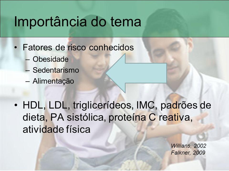 Importância do tema Fatores de risco conhecidos –Obesidade –Sedentarismo –Alimentação HDL, LDL, triglicerídeos, IMC, padrões de dieta, PA sistólica, p