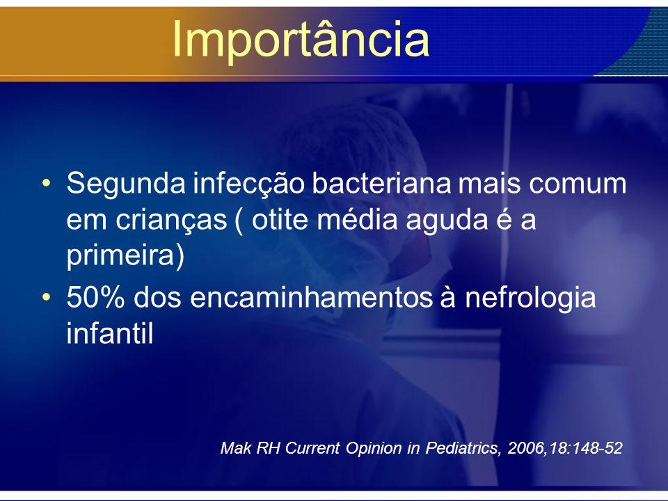 Importância Se envolve o rim, pode causar cicatriz renal levando à hipertensão arterial secundária, insuficiência renal crônica e pré-eclâmpsia Diagnóstico correto é importante Lactentes maior risco Mak RH Current Opinion in Pediatrics, 2006,18:148-52