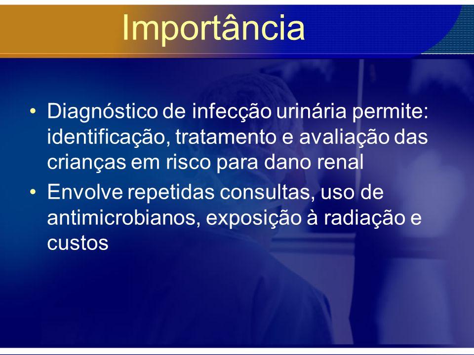 Epidemiologia Prevalência ao redor de 5% Raça branca Pico de incidência ao redor dos 3-4 anos Reinfecções 30% nas meninas no primeiro ano após a ITU e 50% no período de 5 anos