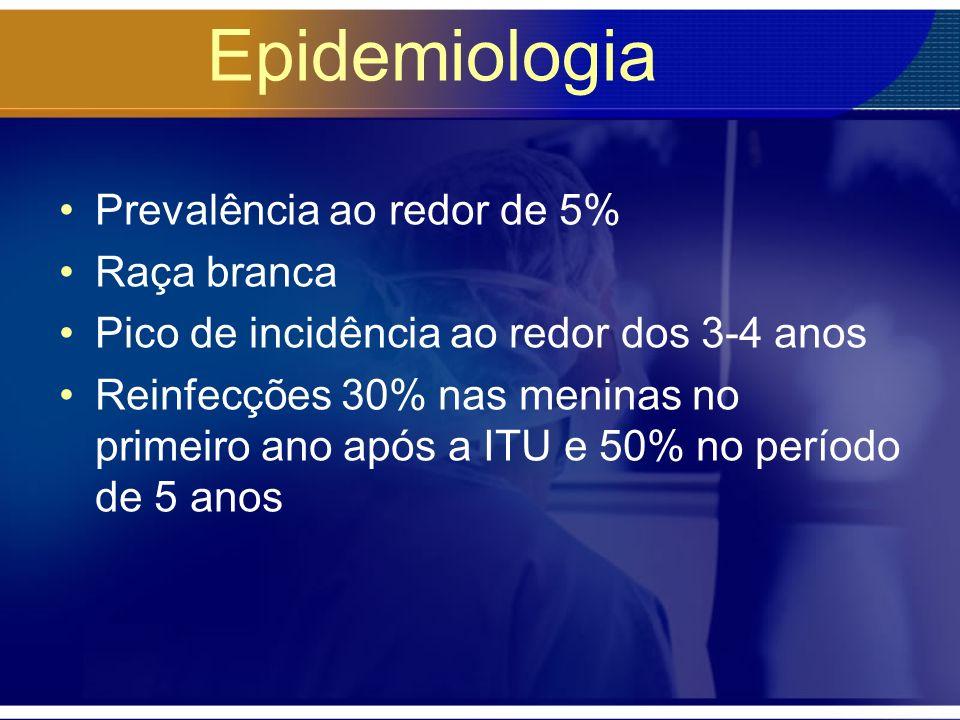Epidemiologia Mais comum no sexo feminino –3-4 até 20:1 –Maior proximidade da uretra com o ânus Menor comprimento da uretra Uso de roupas apertadas Ato de limpar-se de trás para a frente