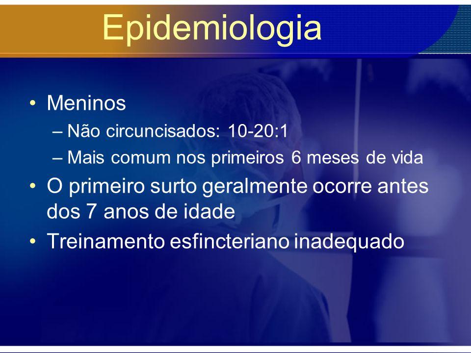 Epidemiologia 30-50% das crianças com ITU apresentam associação com refluxo vésico-ureteral Destas, 50% evoluirão com nefropatia do refluxo Avanços no diagnóstico por imagens das anomalias urinárias detectam crianças em risco de dano renal