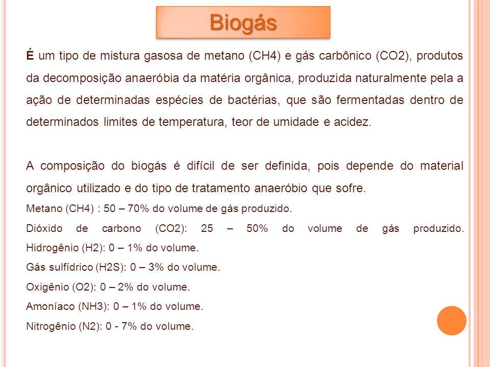 BiogásBiogás É um tipo de mistura gasosa de metano (CH4) e gás carbônico (CO2), produtos da decomposição anaeróbia da matéria orgânica, produzida natu