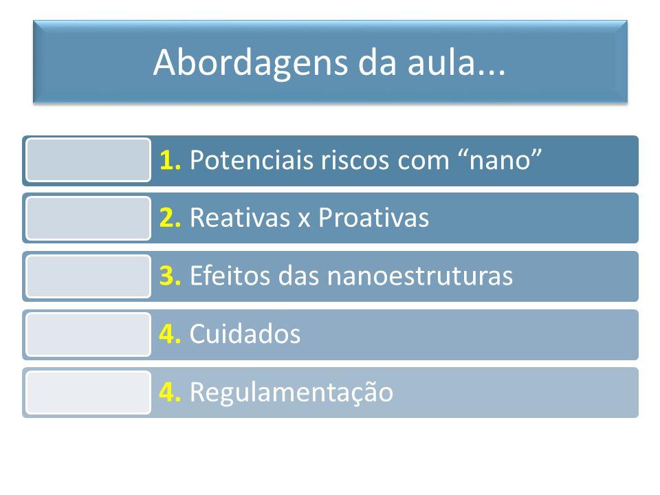 1. Potenciais riscos com nano 2. Reativas x Proativas 3. Efeitos das nanoestruturas 4. Cuidados 4. Regulamentação Abordagens da aula...