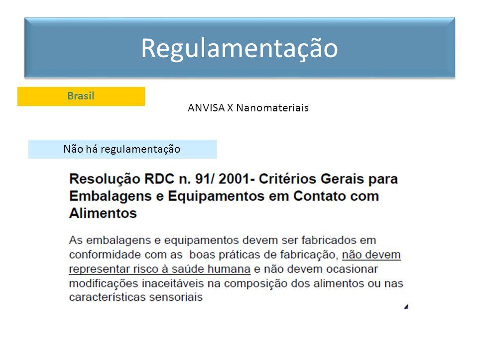 ANVISA X Nanomateriais Não há regulamentação Brasil Regulamentação