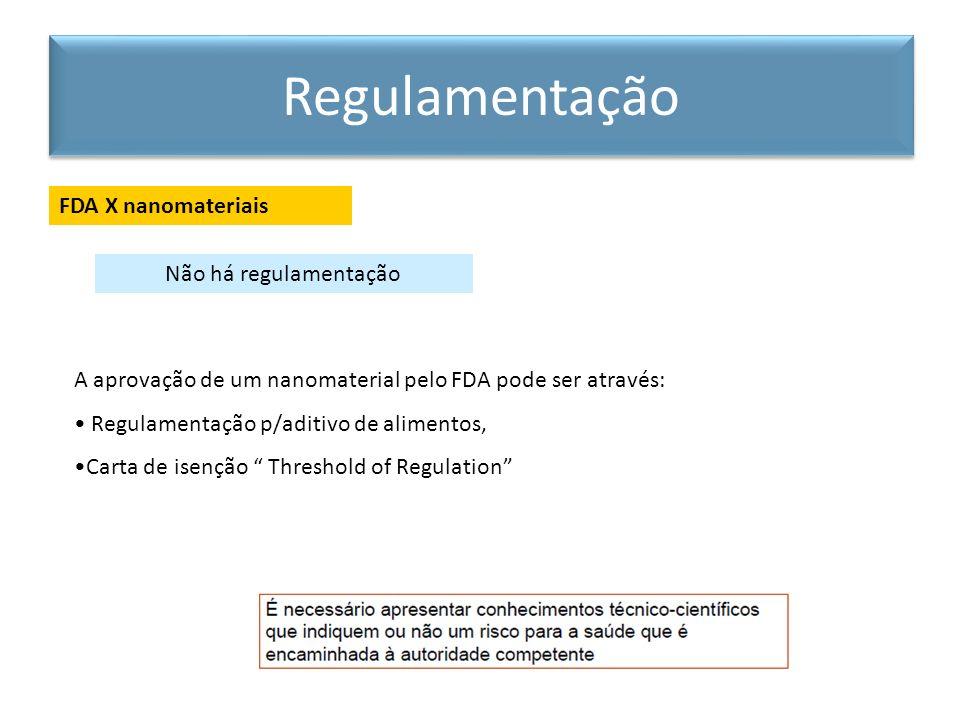 FDA X nanomateriais Não há regulamentação A aprovação de um nanomaterial pelo FDA pode ser através: Regulamentação p/aditivo de alimentos, Carta de is