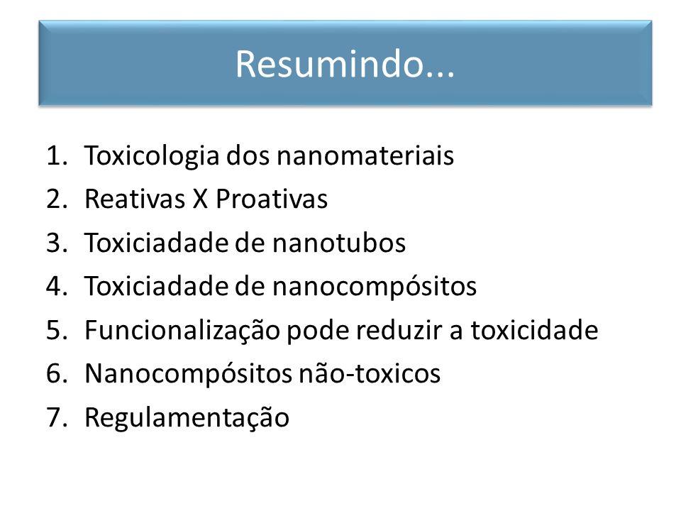 1.Toxicologia dos nanomateriais 2.Reativas X Proativas 3.Toxiciadade de nanotubos 4.Toxiciadade de nanocompósitos 5.Funcionalização pode reduzir a tox