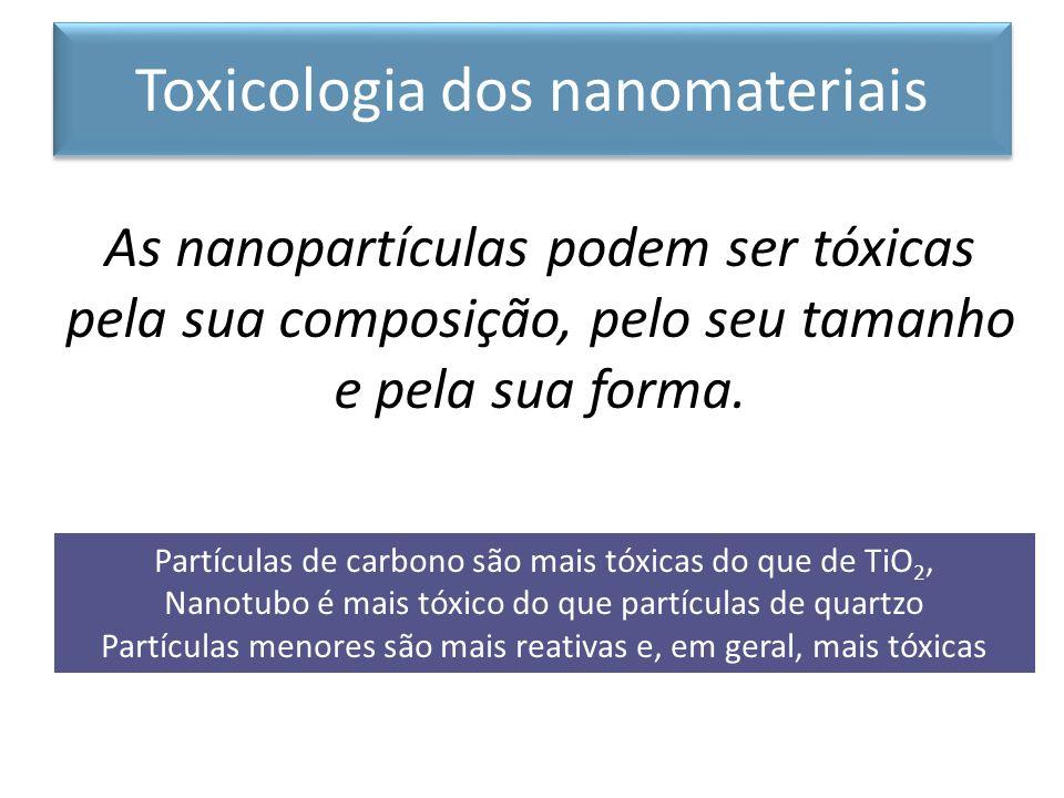 As nanopartículas podem ser tóxicas pela sua composição, pelo seu tamanho e pela sua forma. Partículas de carbono são mais tóxicas do que de TiO 2, Na