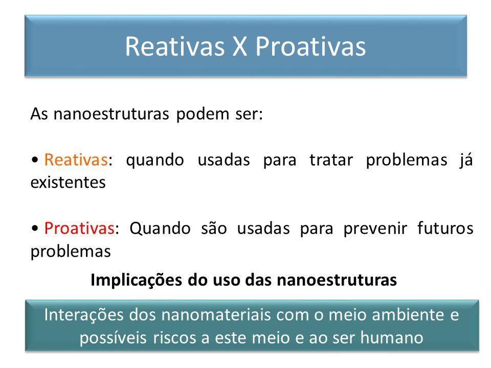 As nanoestruturas podem ser: Reativas: quando usadas para tratar problemas já existentes Proativas: Quando são usadas para prevenir futuros problemas