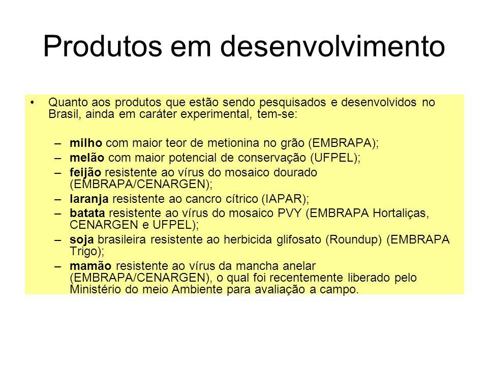 Produtos em desenvolvimento Quanto aos produtos que estão sendo pesquisados e desenvolvidos no Brasil, ainda em caráter experimental, tem-se: –milho com maior teor de metionina no grão (EMBRAPA); –melão com maior potencial de conservação (UFPEL); –feijão resistente ao vírus do mosaico dourado (EMBRAPA/CENARGEN); –laranja resistente ao cancro cítrico (IAPAR); –batata resistente ao vírus do mosaico PVY (EMBRAPA Hortaliças, CENARGEN e UFPEL); –soja brasileira resistente ao herbicida glifosato (Roundup) (EMBRAPA Trigo); –mamão resistente ao vírus da mancha anelar (EMBRAPA/CENARGEN), o qual foi recentemente liberado pelo Ministério do meio Ambiente para avaliação a campo.