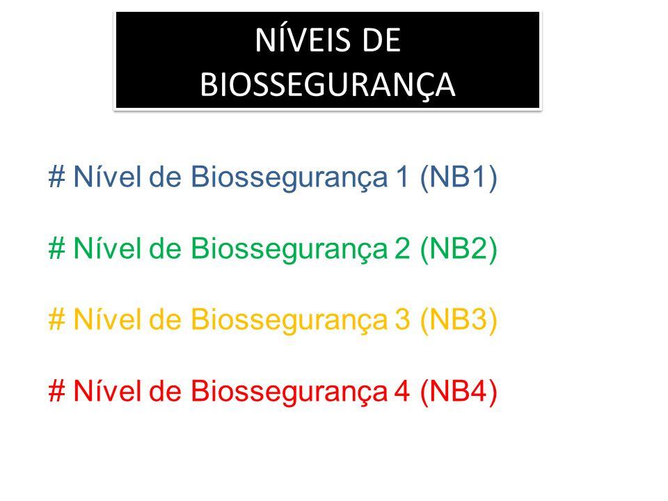 NÍVEIS DE BIOSSEGURANÇA # Nível de Biossegurança 1 (NB1) # Nível de Biossegurança 2 (NB2) # Nível de Biossegurança 3 (NB3) # Nível de Biossegurança 4