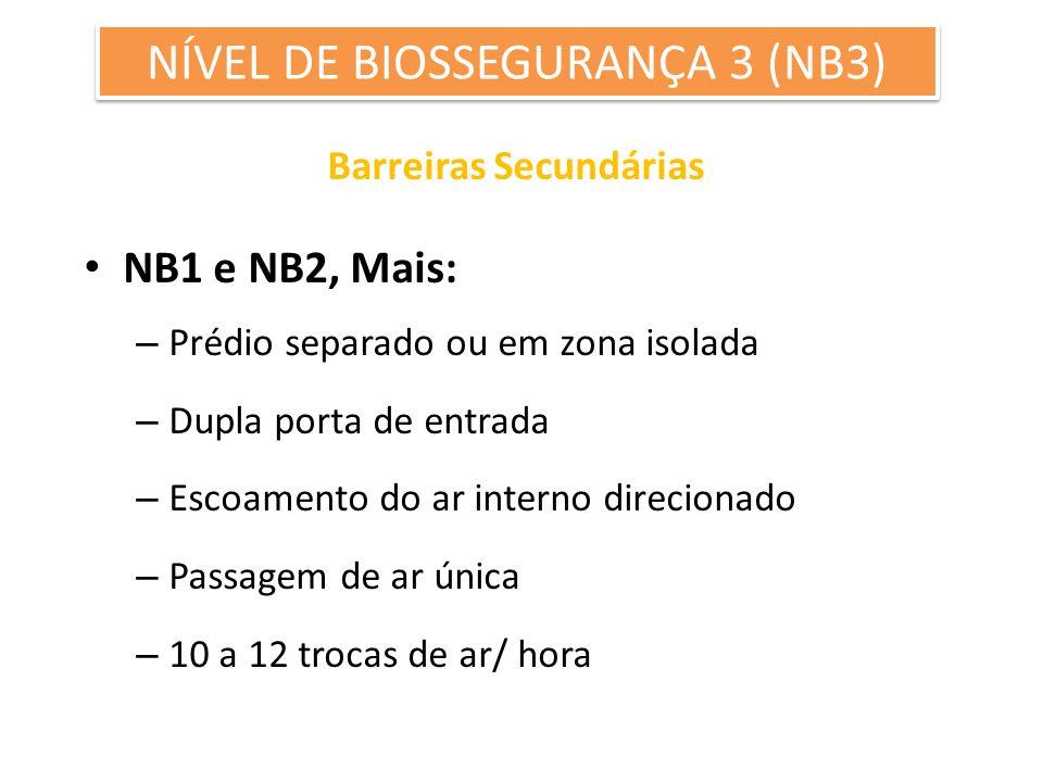 Barreiras Secundárias NB1 e NB2, Mais: – Prédio separado ou em zona isolada – Dupla porta de entrada – Escoamento do ar interno direcionado – Passagem