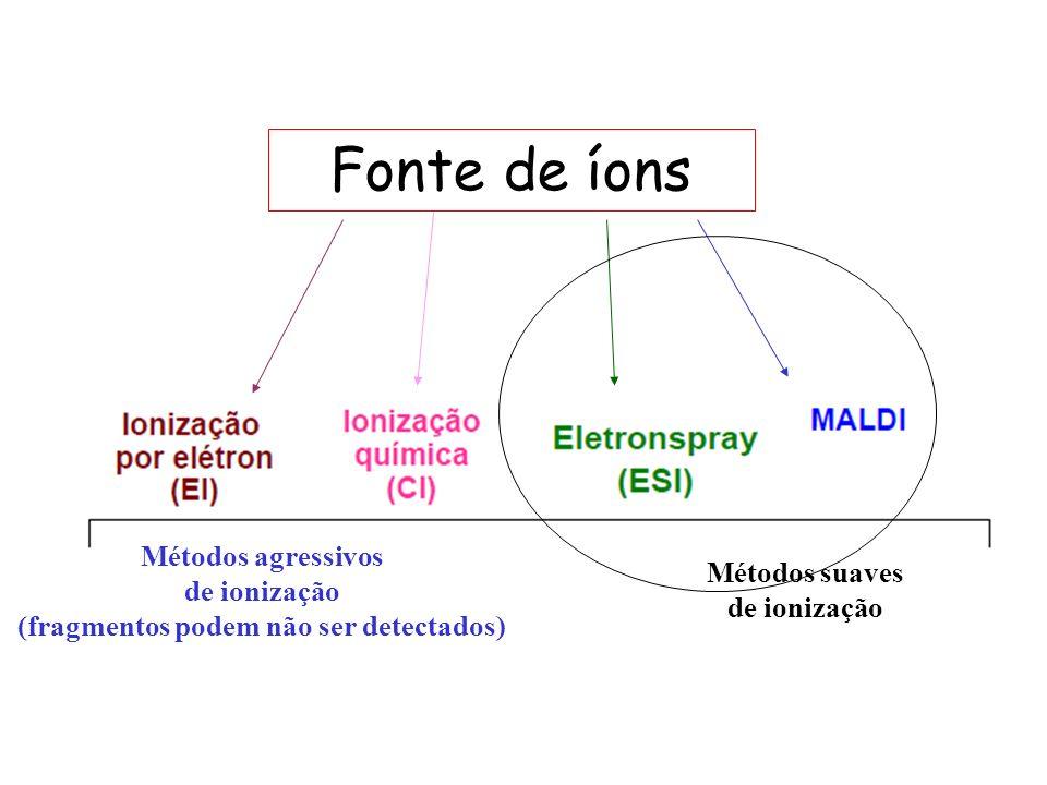 Fonte de íons Métodos agressivos de ionização (fragmentos podem não ser detectados) Métodos suaves de ionização