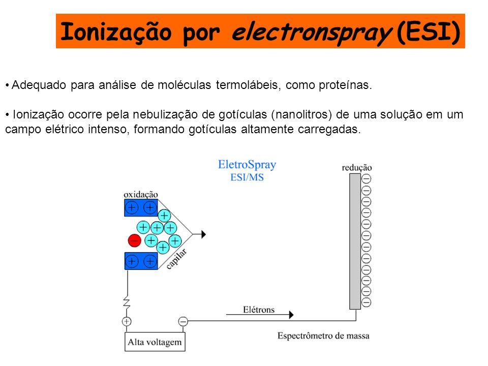 Adequado para análise de moléculas termolábeis, como proteínas. Ionização ocorre pela nebulização de gotículas (nanolitros) de uma solução em um campo