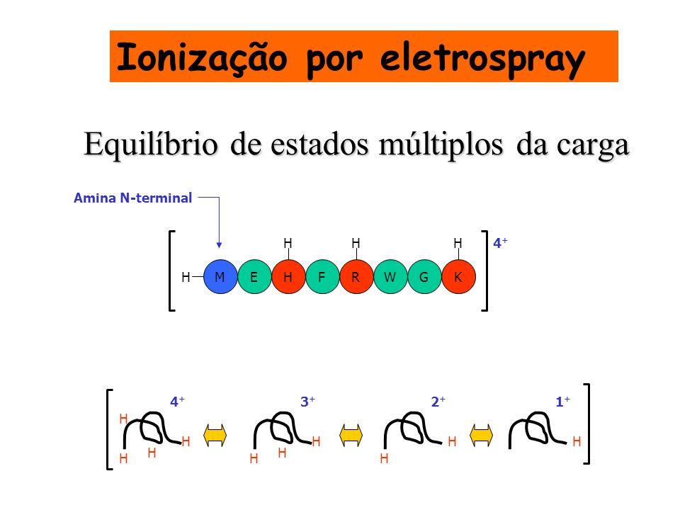 MEHFRWGK H HH4+4+ H H H H H 4+4+ H H H 3+3+ H 2+2+ H 1+1+ H Amina N-terminal Equilíbrio de estados múltiplos da carga Ionização por eletrospray