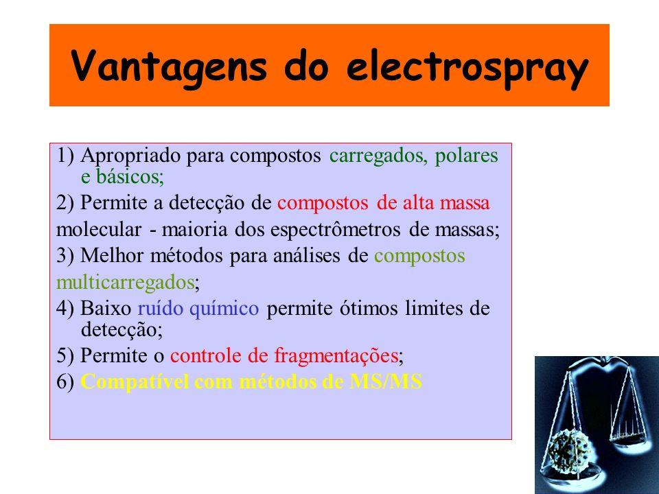Vantagens do electrospray 1) Apropriado para compostos carregados, polares e básicos; 2) Permite a detecção de compostos de alta massa molecular - mai
