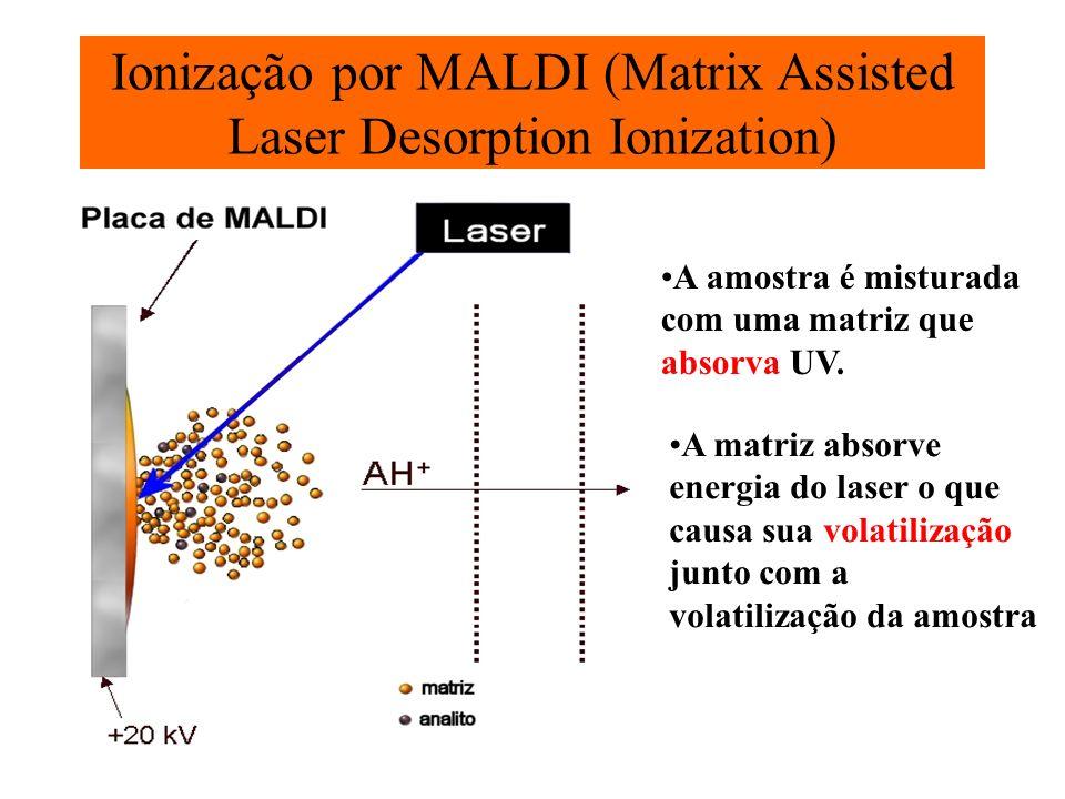 Ionização por MALDI (Matrix Assisted Laser Desorption Ionization) A amostra é misturada com uma matriz que absorva UV. A matriz absorve energia do las